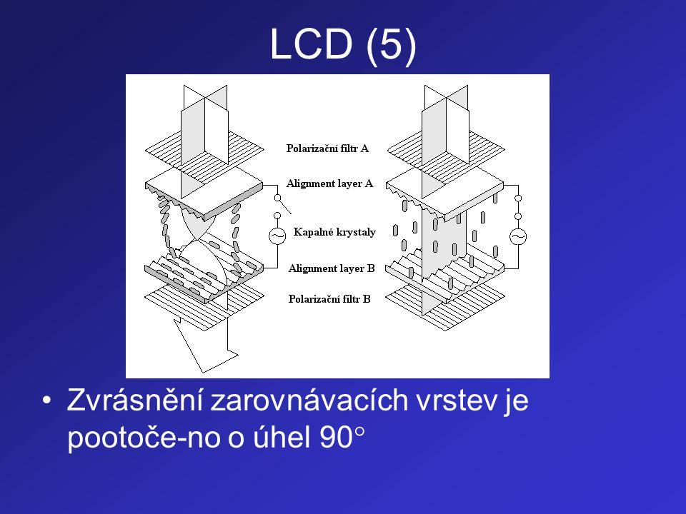 LCD (5) Zvrásnění zarovnávacích vrstev je pootoče-no o úhel 90