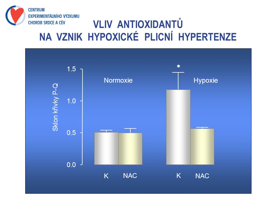 VLIV ANTIOXIDANTŮ NA VZNIK HYPOXICKÉ PLICNÍ HYPERTENZE