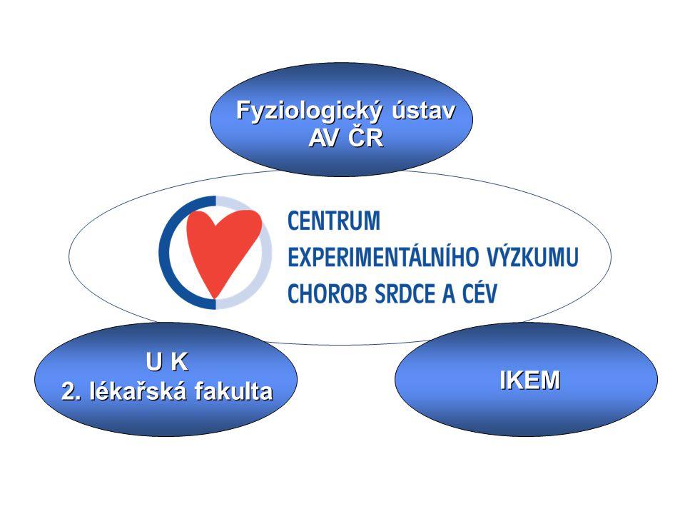 Fyziologický ústav AV ČR