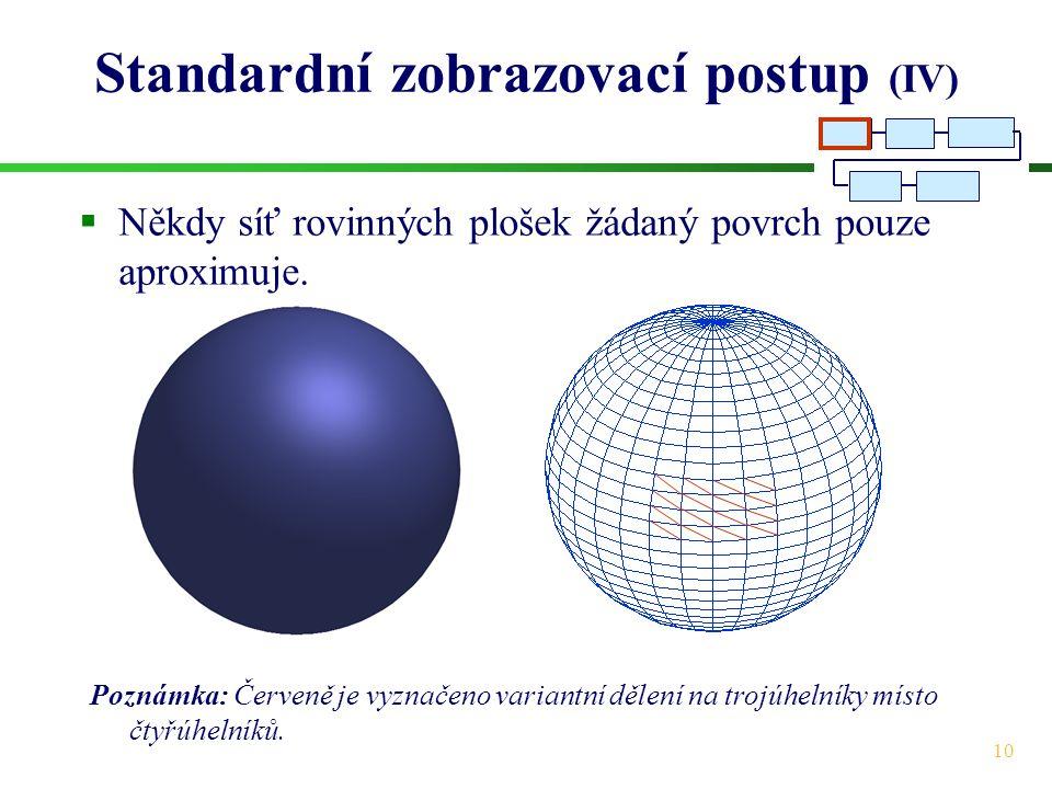 Standardní zobrazovací postup (IV)