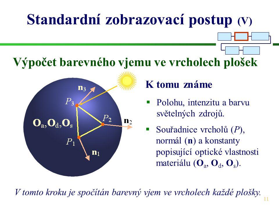 Standardní zobrazovací postup (V)