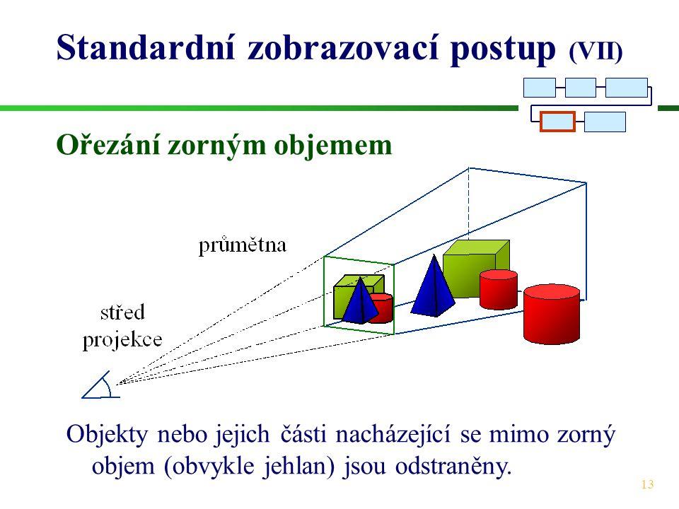 Standardní zobrazovací postup (VII)