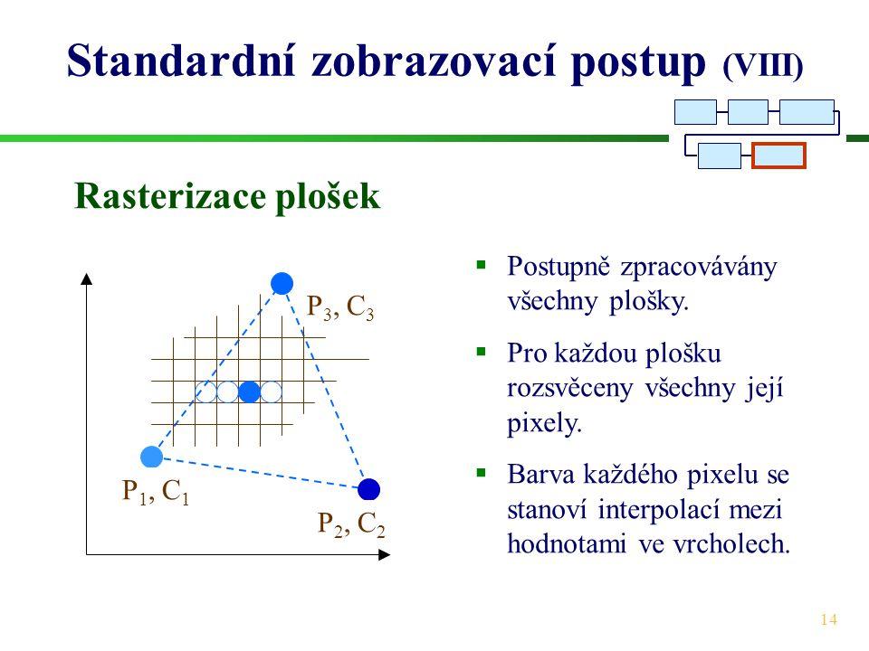 Standardní zobrazovací postup (VIII)