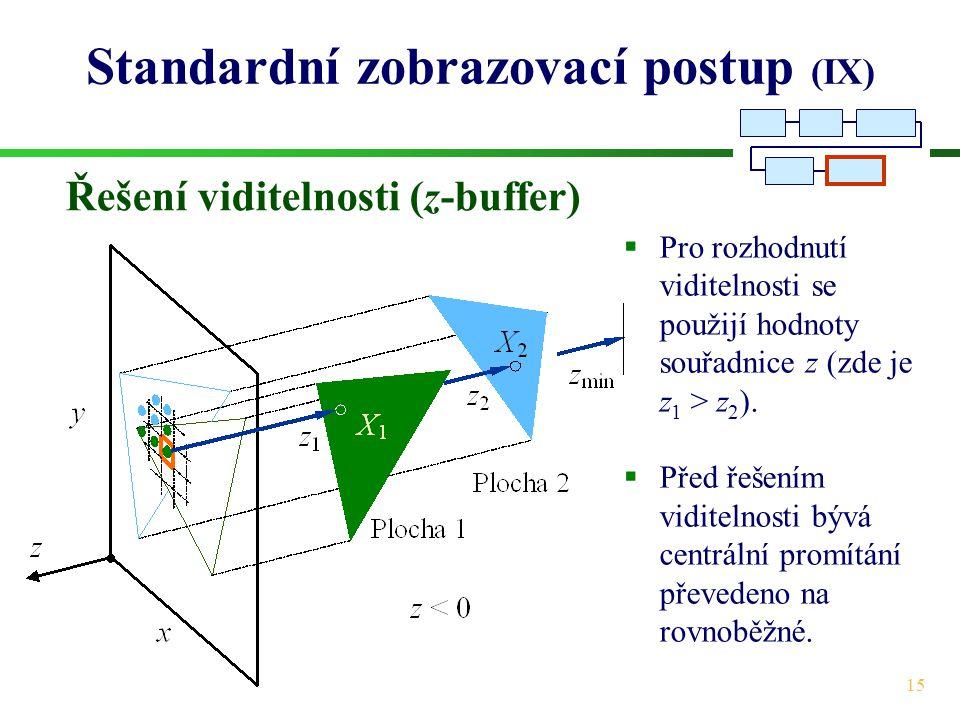 Standardní zobrazovací postup (IX)