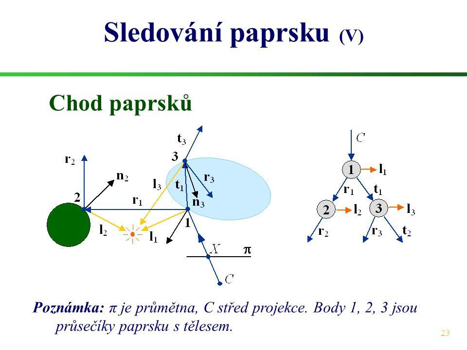 Sledování paprsku (V) Chod paprsků
