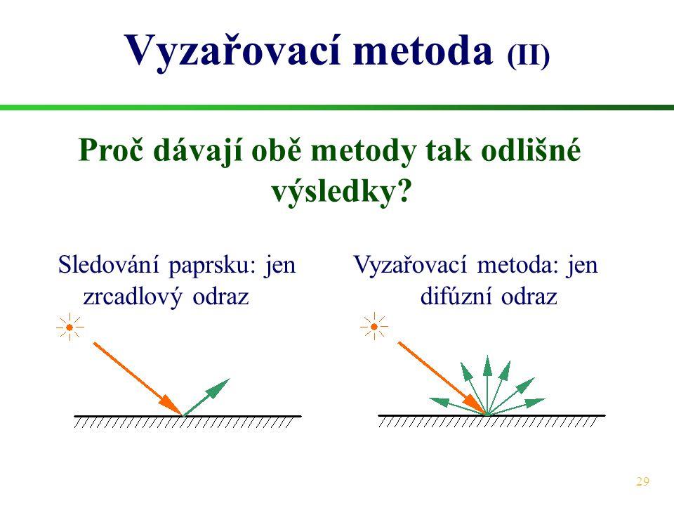 Vyzařovací metoda (II)