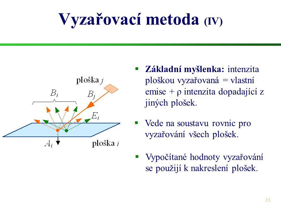 Vyzařovací metoda (IV)