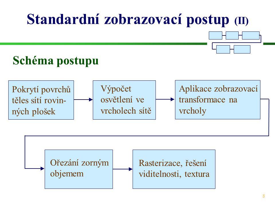 Standardní zobrazovací postup (II)