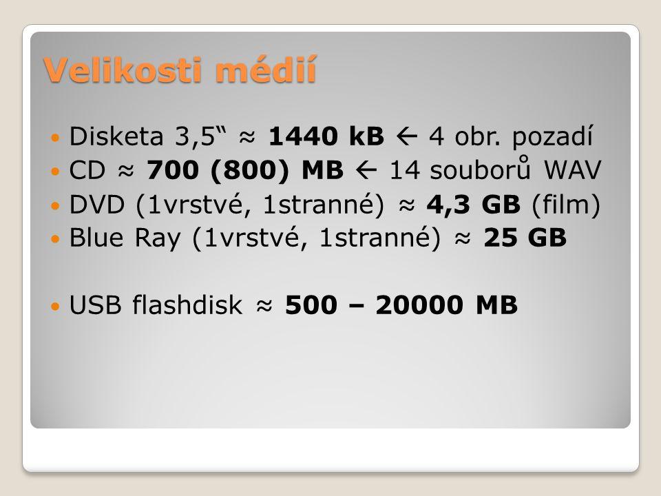 Velikosti médií Disketa 3,5 ≈ 1440 kB  4 obr. pozadí