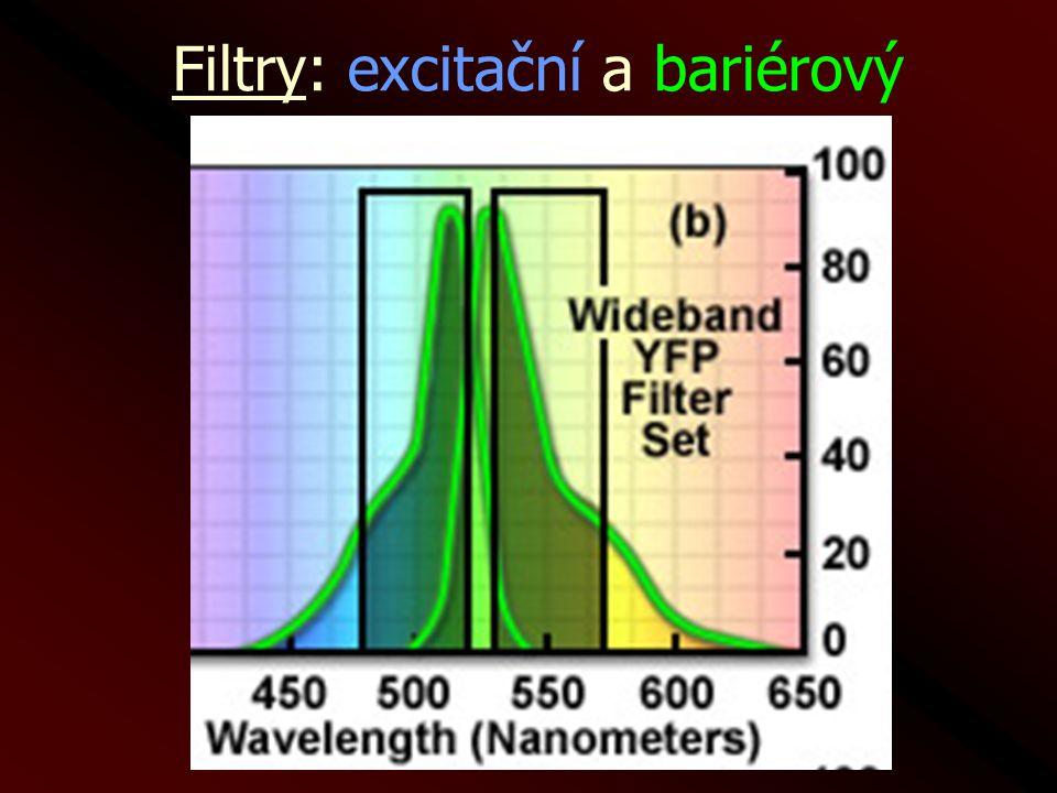 Filtry: excitační a bariérový