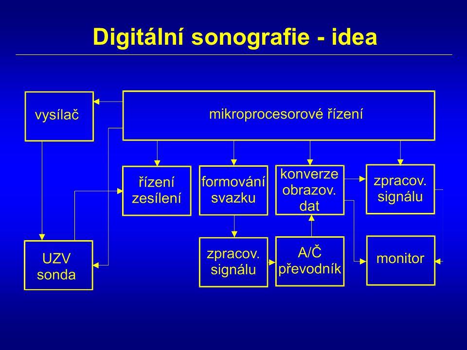 Digitální sonografie - idea