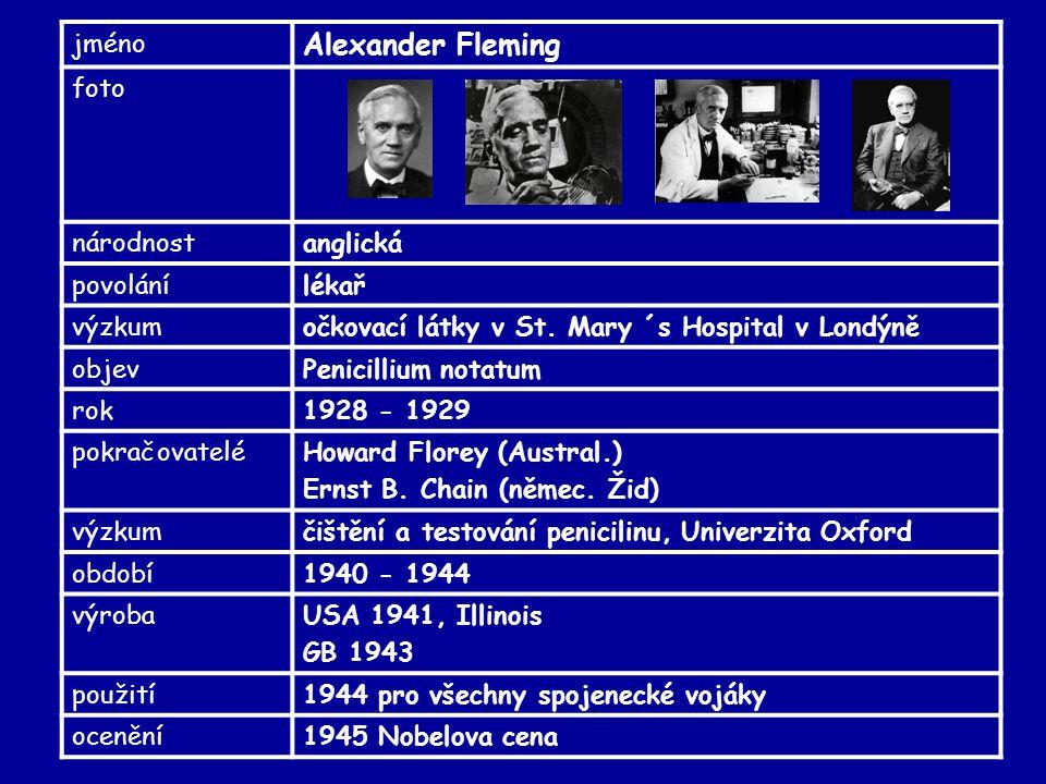 Alexander Fleming jméno foto národnost anglická povolání lékař výzkum