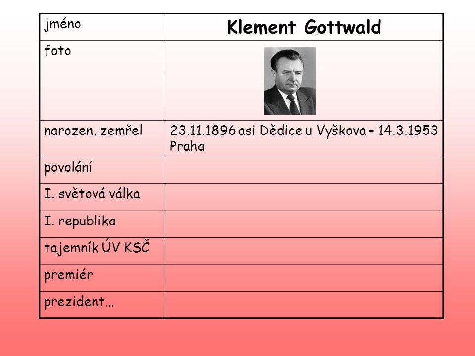 Klement Gottwald jméno foto narozen, zemřel