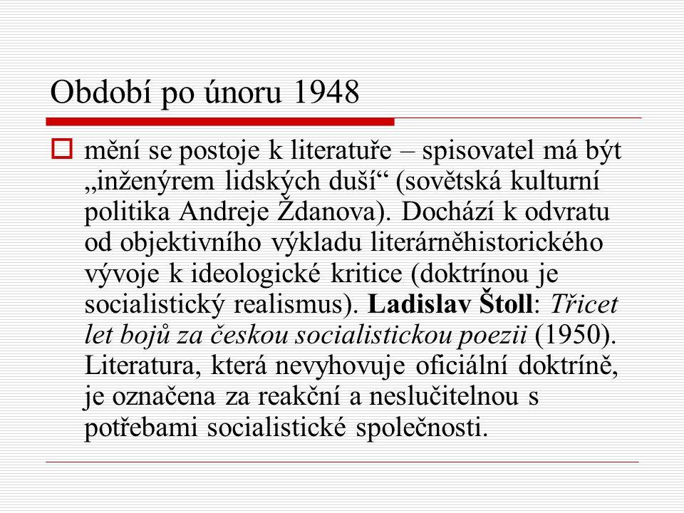 Období po únoru 1948
