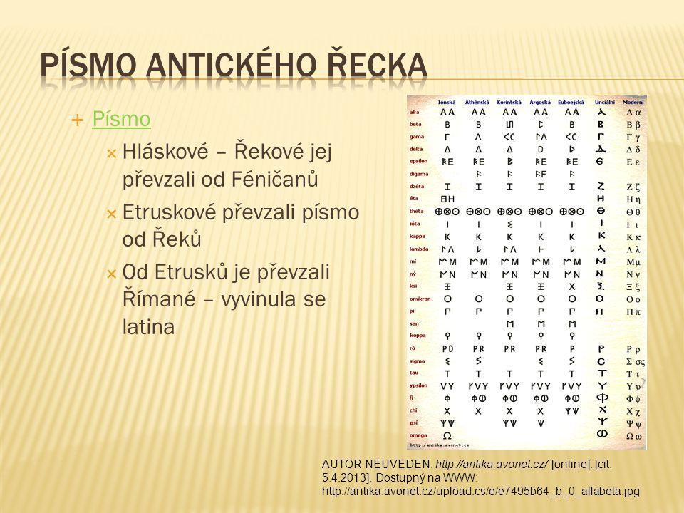 písmo antického Řecka Písmo Hláskové – Řekové jej převzali od Féničanů