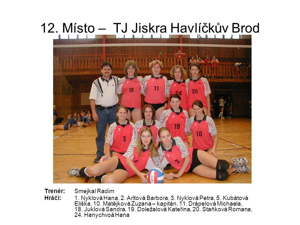 12. Místo – TJ Jiskra Havlíčkův Brod