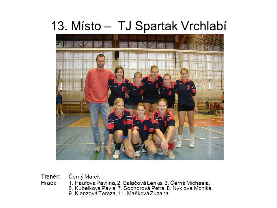 13. Místo – TJ Spartak Vrchlabí