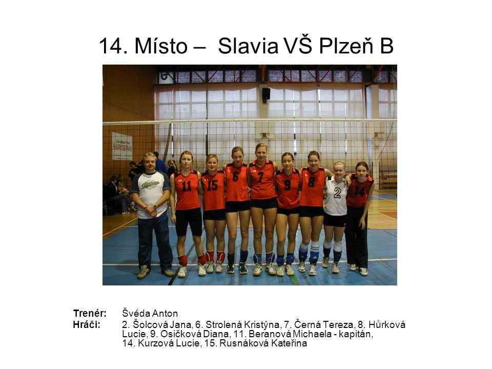 14. Místo – Slavia VŠ Plzeň B