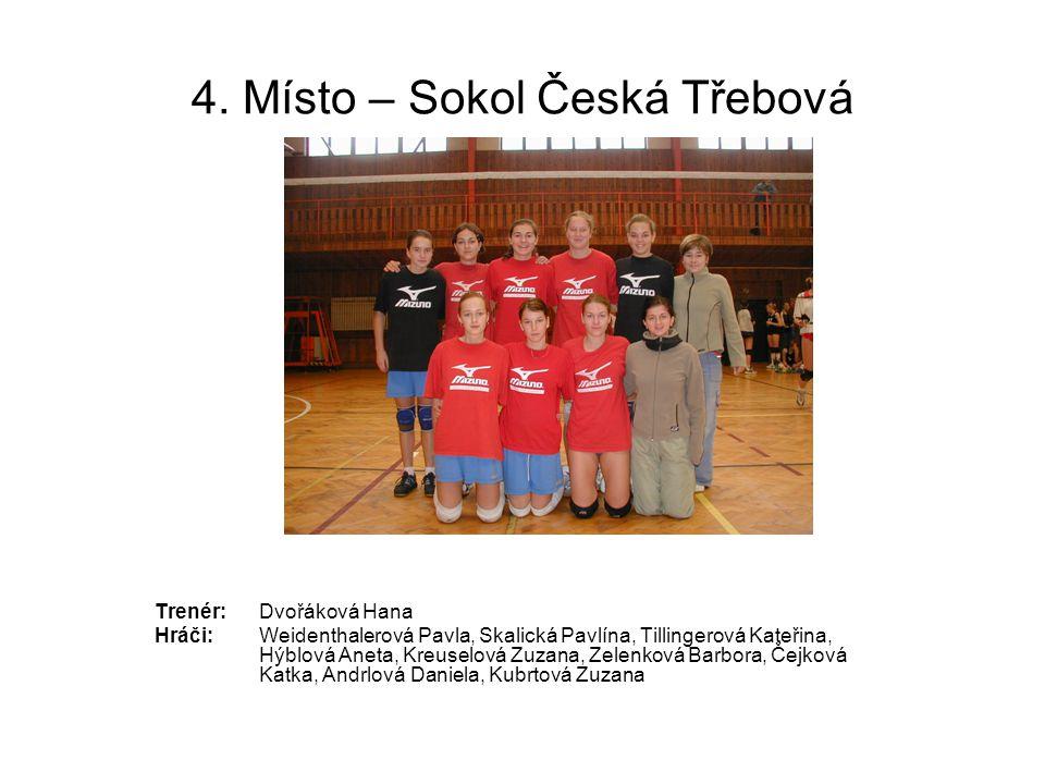 4. Místo – Sokol Česká Třebová
