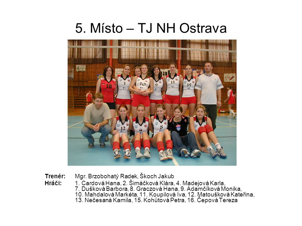 5. Místo – TJ NH Ostrava Trenér: Mgr. Brzobohatý Radek, Škoch Jakub