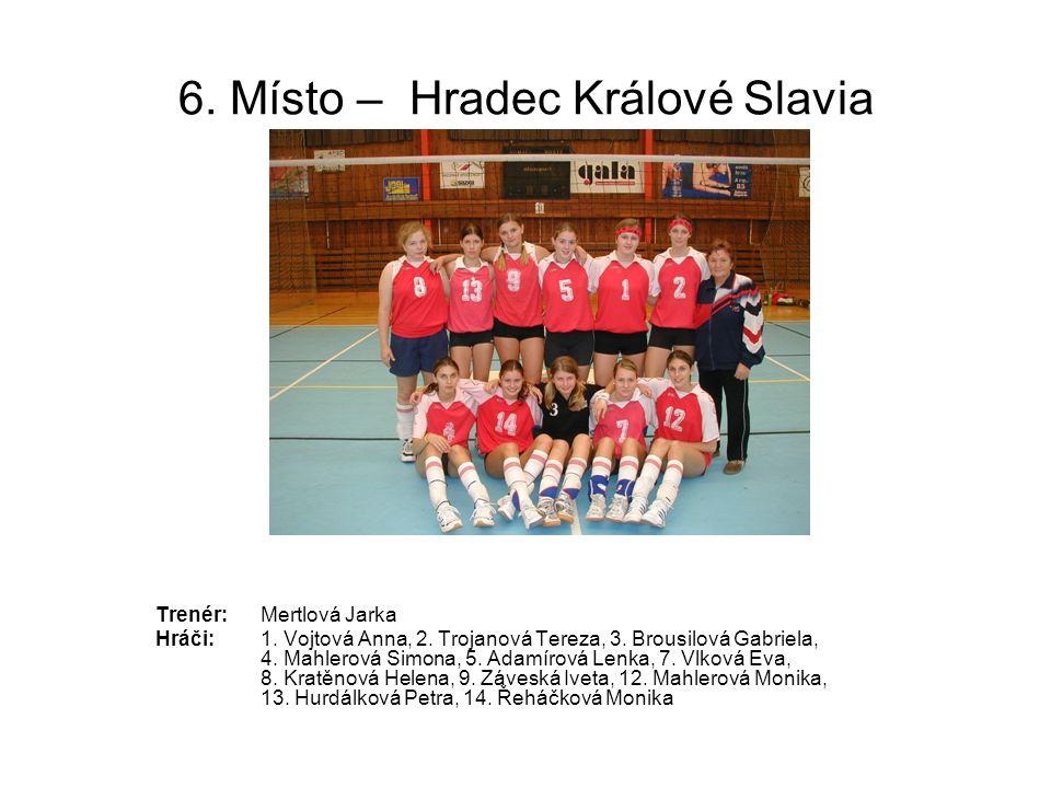 6. Místo – Hradec Králové Slavia