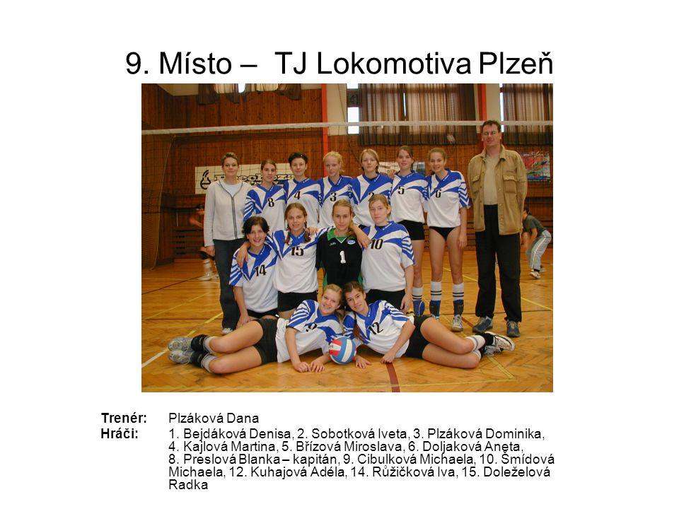 9. Místo – TJ Lokomotiva Plzeň