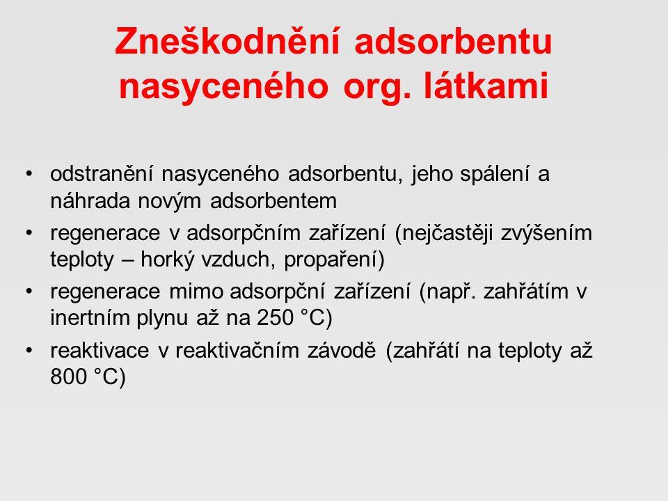 Zneškodnění adsorbentu nasyceného org. látkami