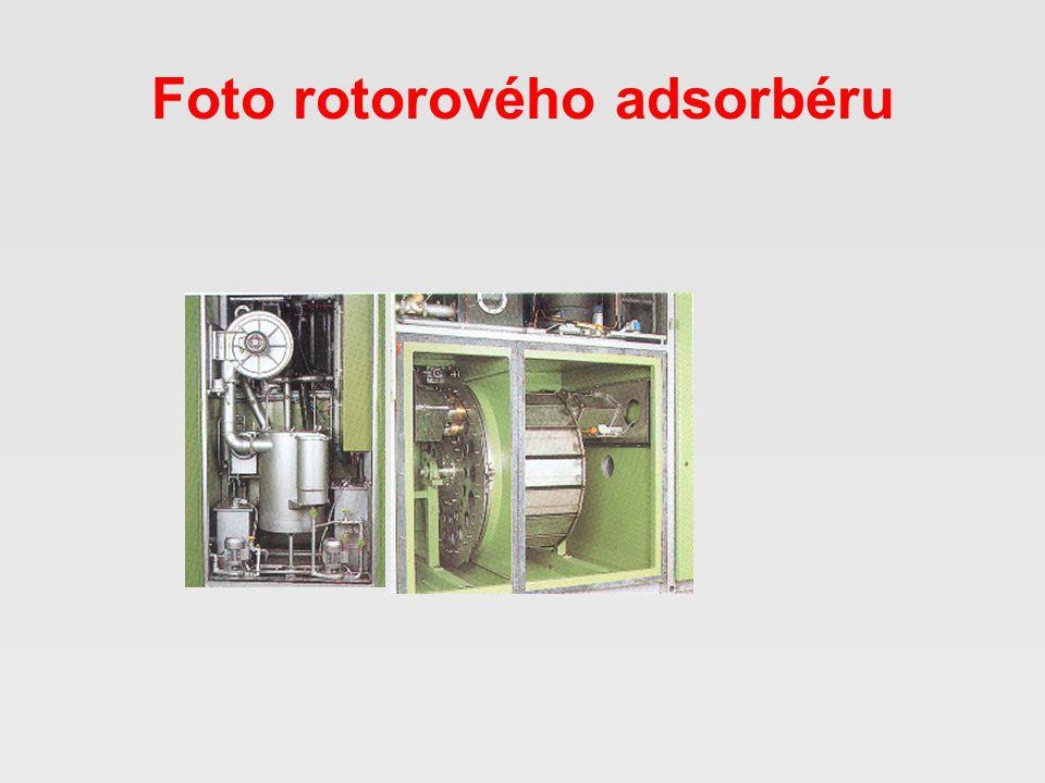 Foto rotorového adsorbéru