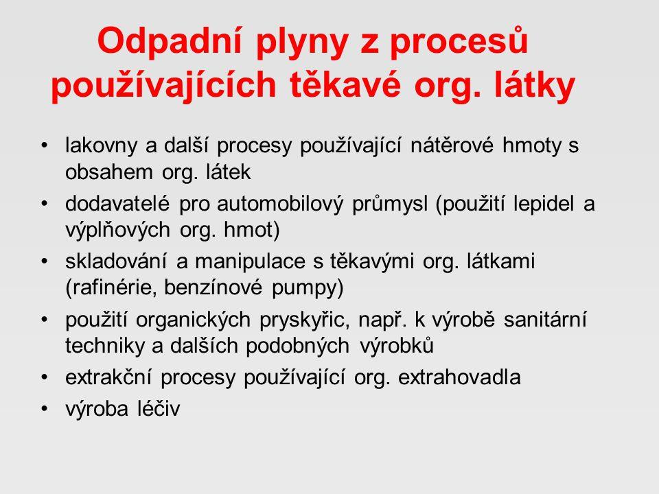 Odpadní plyny z procesů používajících těkavé org. látky