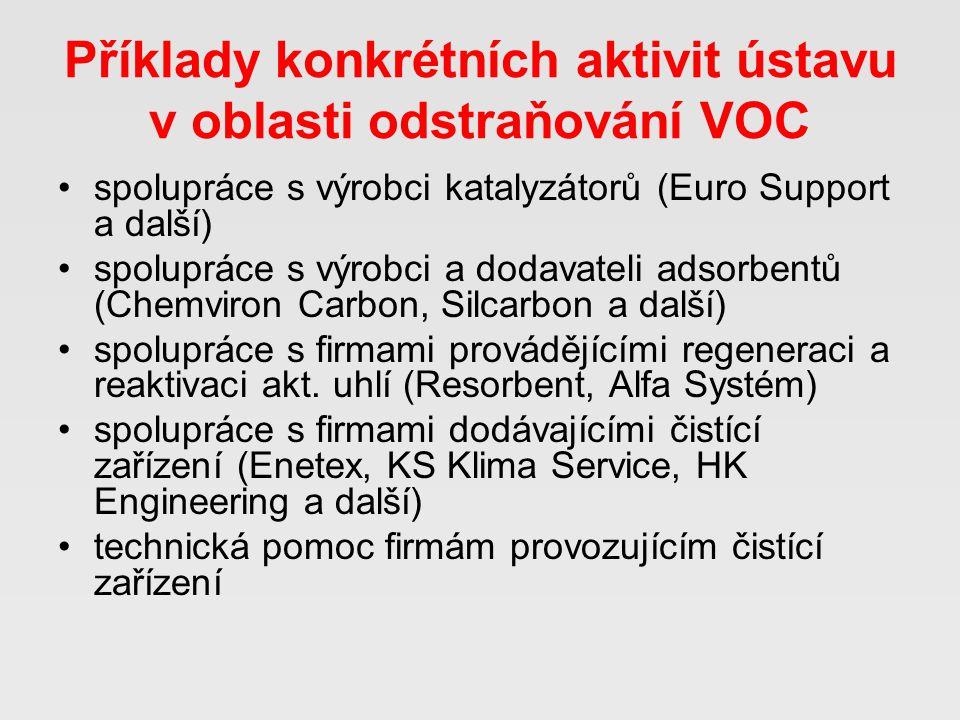 Příklady konkrétních aktivit ústavu v oblasti odstraňování VOC
