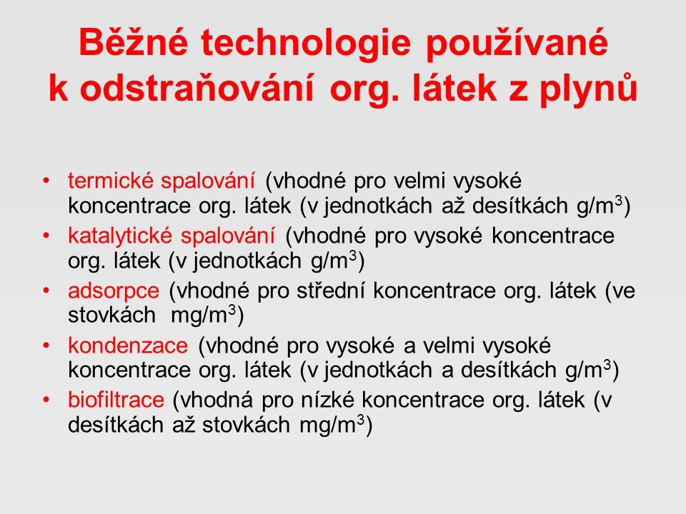 Běžné technologie používané k odstraňování org. látek z plynů
