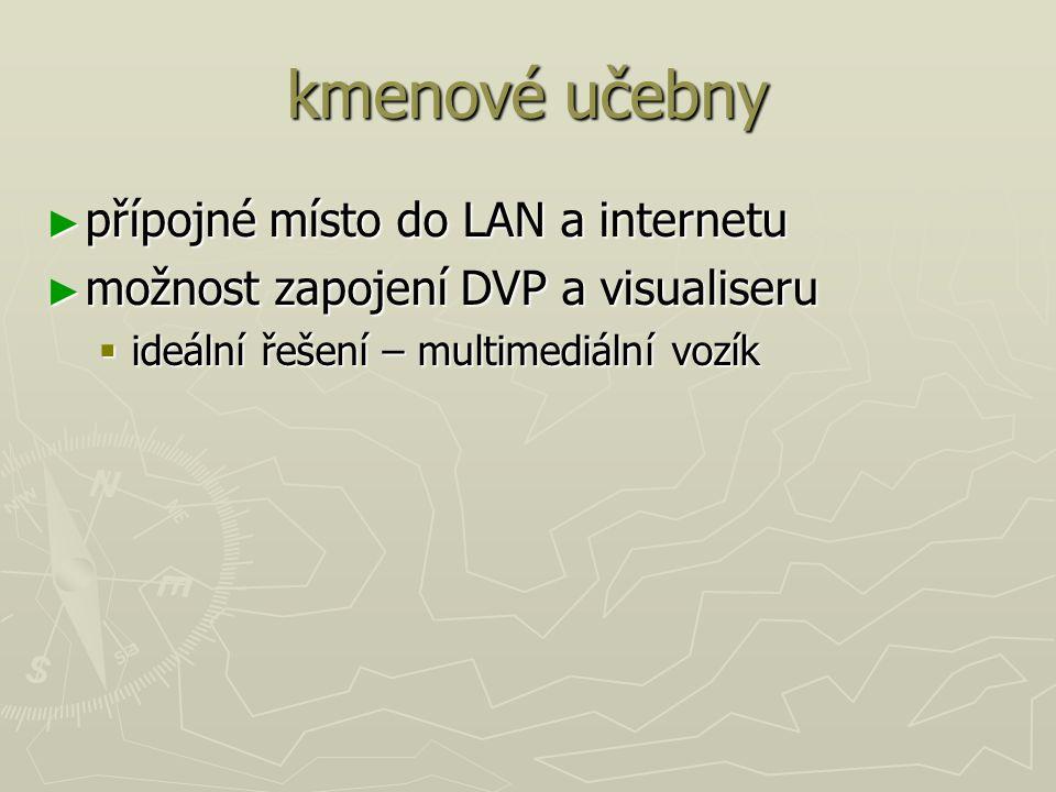 kmenové učebny přípojné místo do LAN a internetu