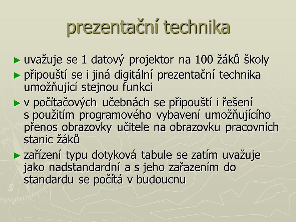 prezentační technika uvažuje se 1 datový projektor na 100 žáků školy