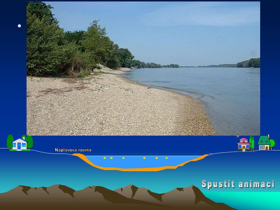 Náplavová rovina Spustit animaci B) pomalý vodní tok