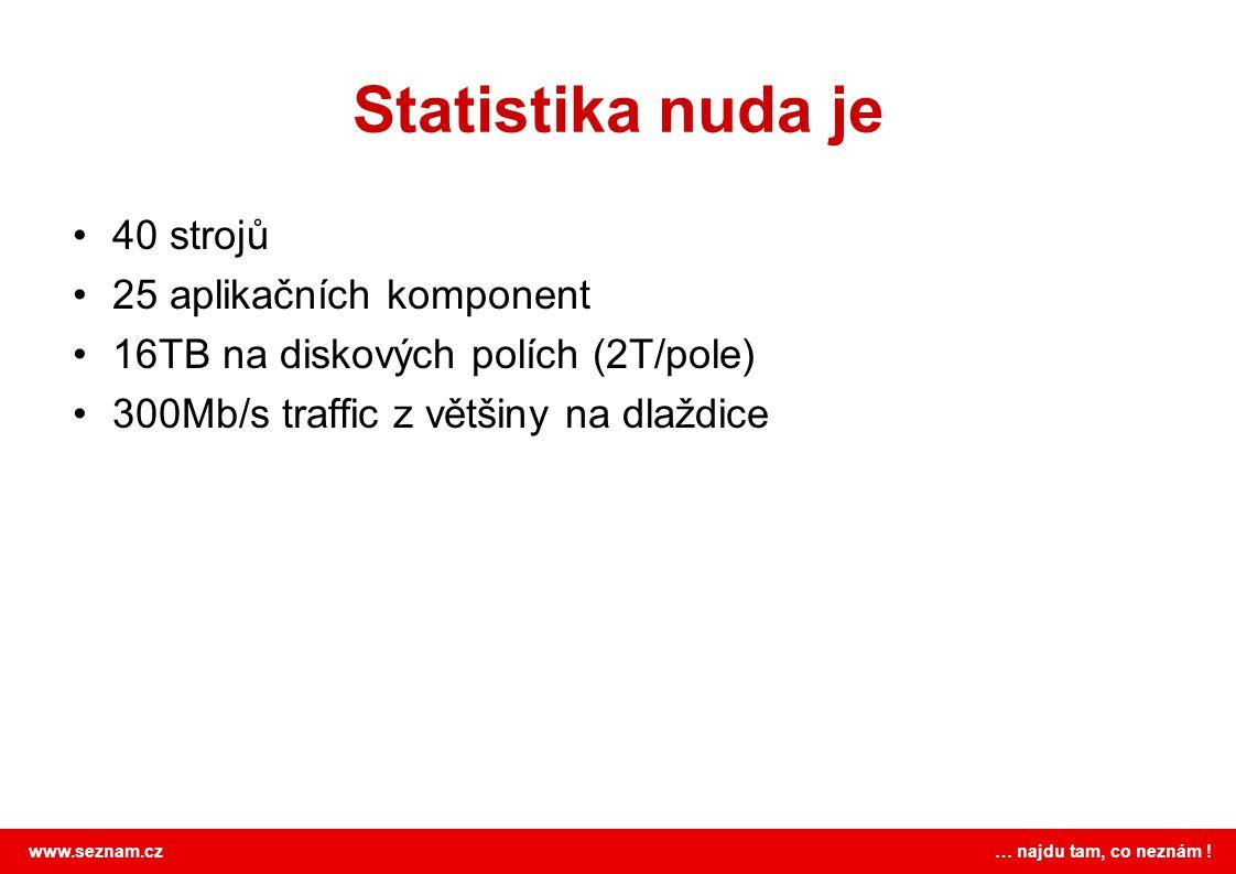 Statistika nuda je 40 strojů 25 aplikačních komponent