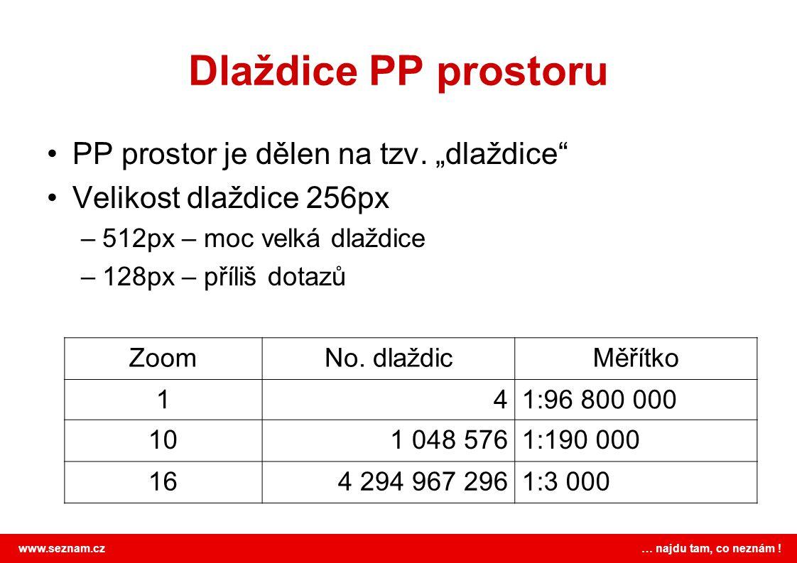 """Dlaždice PP prostoru PP prostor je dělen na tzv. """"dlaždice"""
