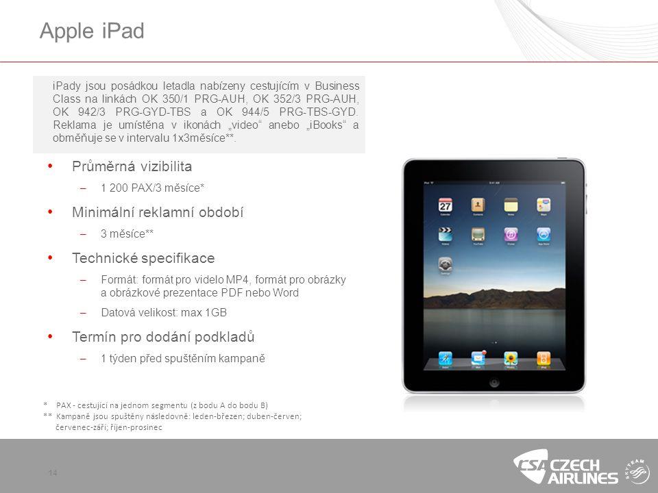 Apple iPad Průměrná vizibilita Minimální reklamní období