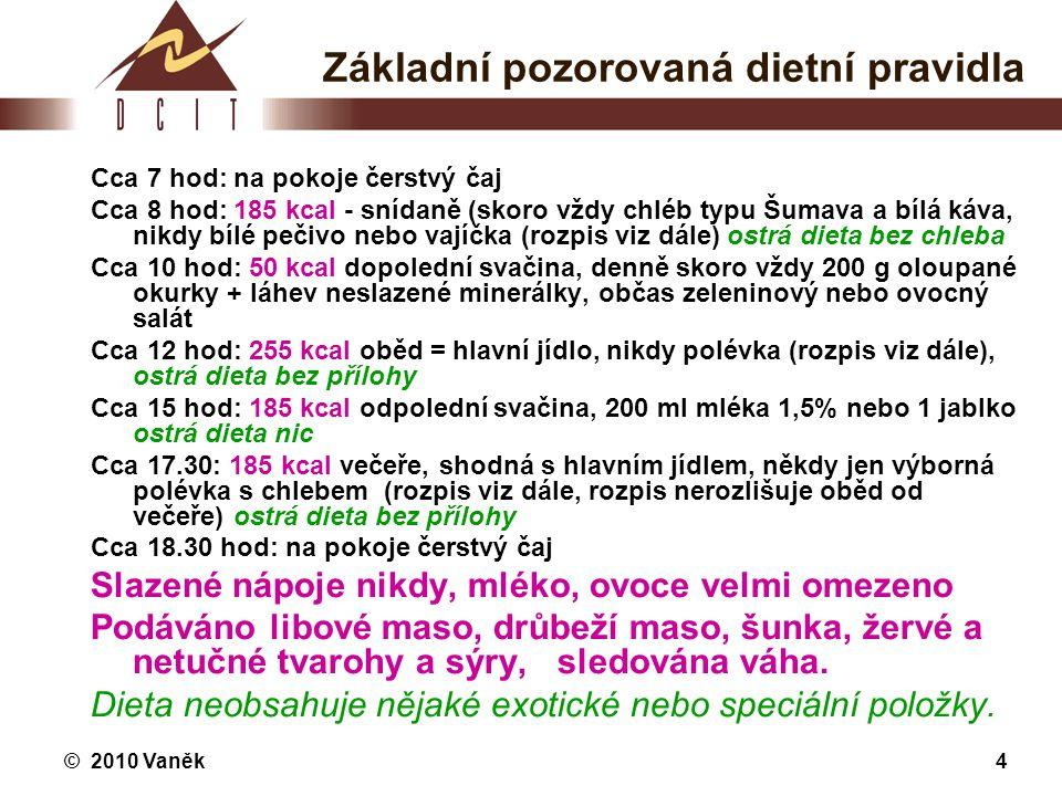 Základní pozorovaná dietní pravidla