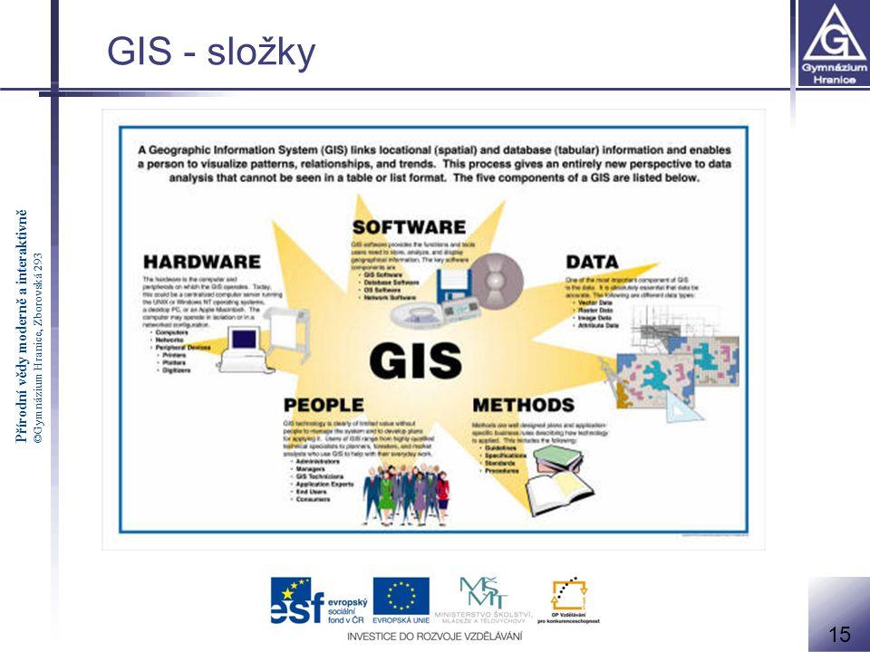GIS - složky 15