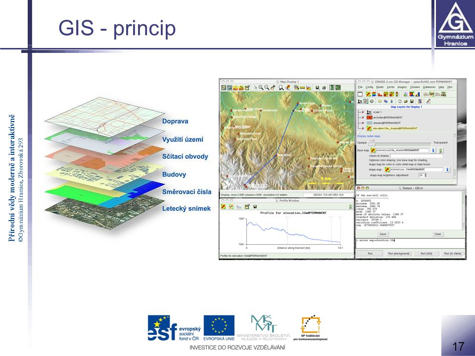 GIS - princip 17