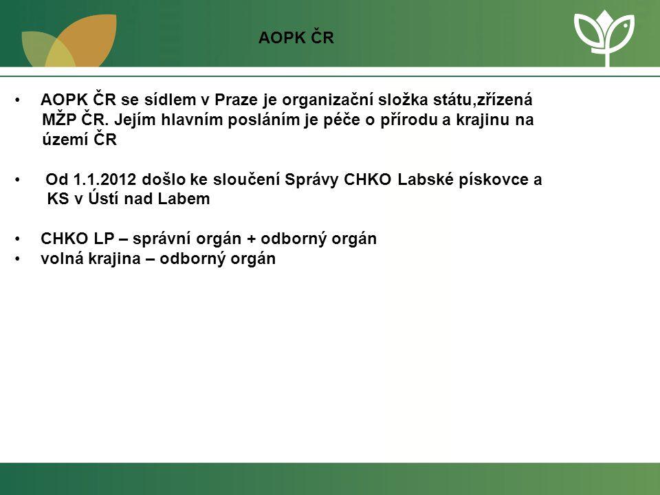 AOPK ČR AOPK ČR se sídlem v Praze je organizační složka státu,zřízená. MŽP ČR. Jejím hlavním posláním je péče o přírodu a krajinu na.