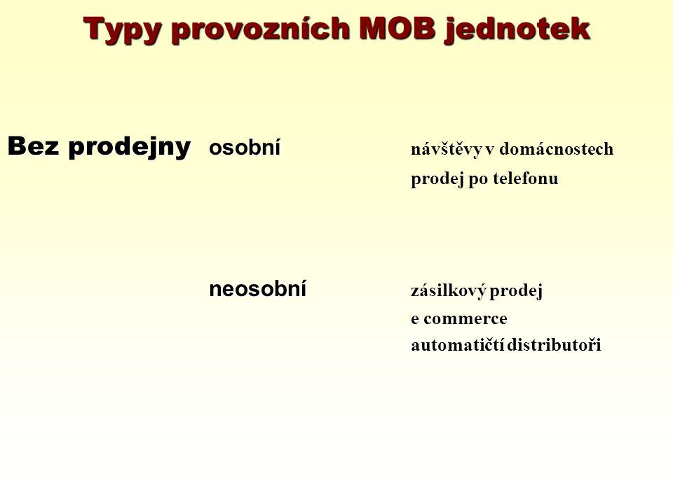 Typy provozních MOB jednotek