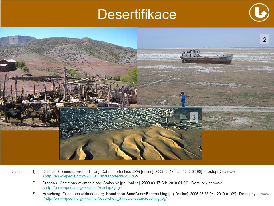 Desertifikace 1. 2. 3. Zdroj: