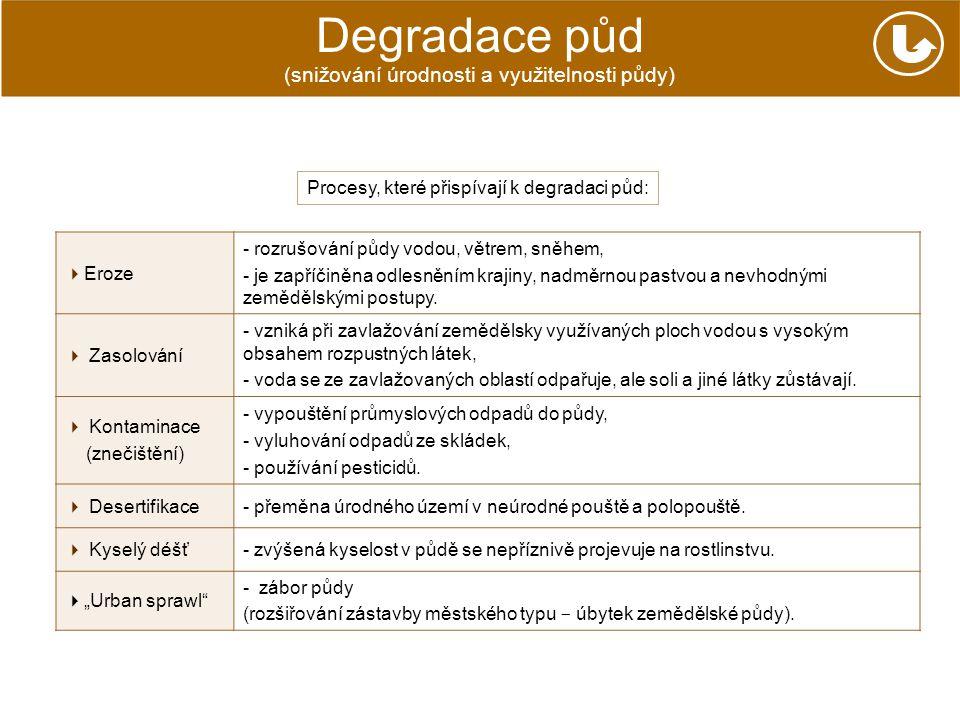 Degradace půd (snižování úrodnosti a využitelnosti půdy)