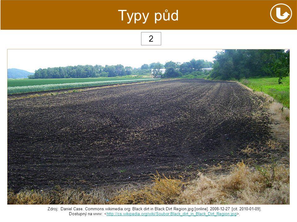 Typy půd 2.