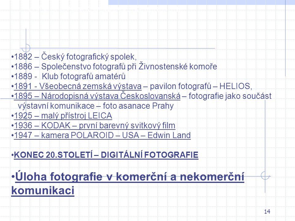 Úloha fotografie v komerční a nekomerční komunikaci