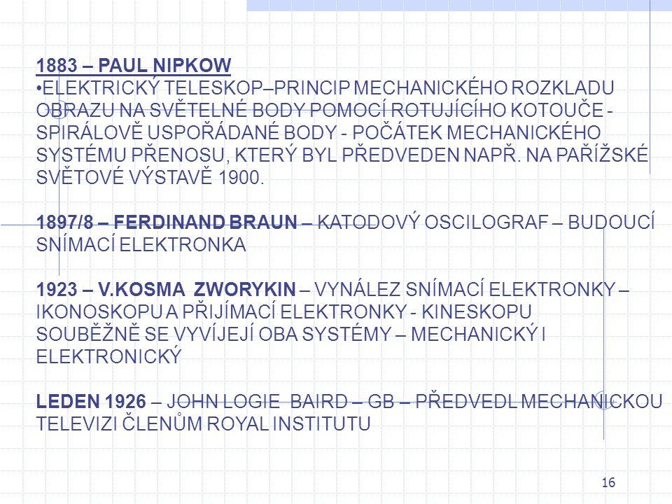 1883 – PAUL NIPKOW