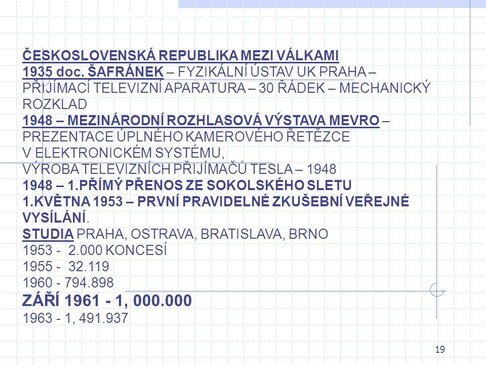 ZÁŘÍ 1961 - 1, 000.000 ČESKOSLOVENSKÁ REPUBLIKA MEZI VÁLKAMI