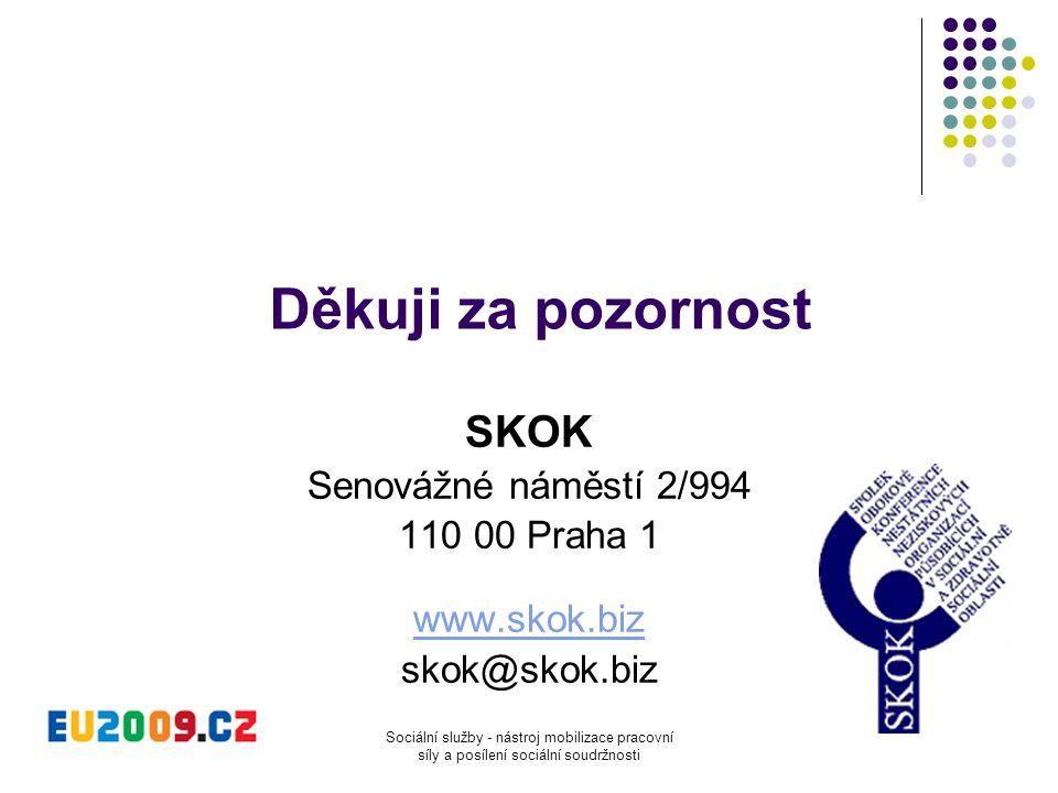 Děkuji za pozornost SKOK Senovážné náměstí 2/994 110 00 Praha 1