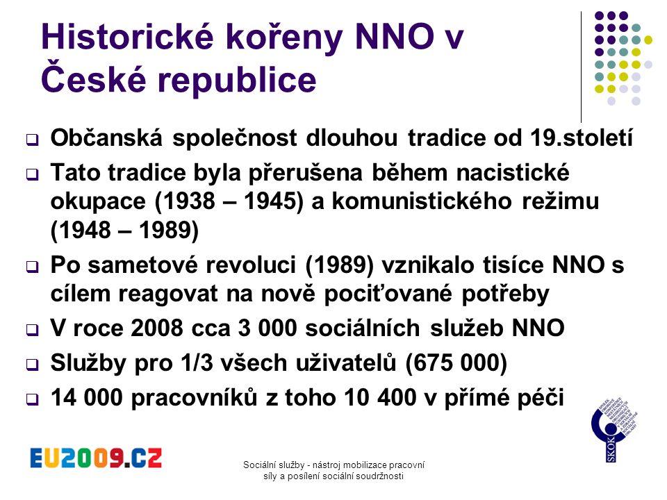 Historické kořeny NNO v České republice